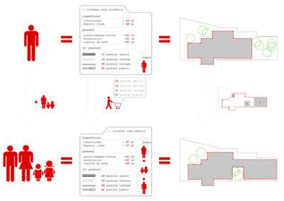 arquitectura-sostenible-eme3-esti-sanz-2